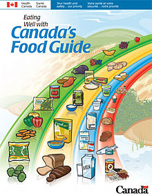 Canada's Food Guide - Moncton Eats